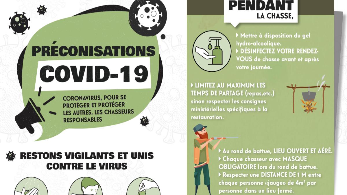 FDC73_PRECONISATIONS COVID
